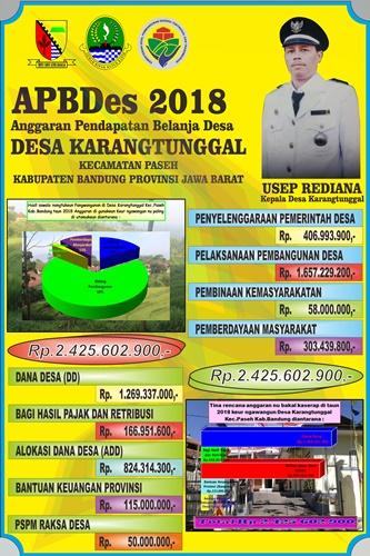 Realisasi APBDes Karangtunggal Kec. Paseh Kab. Bandung